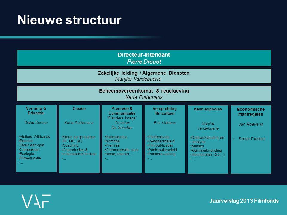 •Algemeen concept van de nieuwe structuur = maximaliseren van de kruisbestuiving tussen receptieve werking (subsidiëring), proactieve werking (ontwikkelen van eigen initiatieven ten voordele van de sector) en beleidsontwikkeling (via reflectie en onderzoek) = integreren van de steunpuntwerking in de fondswerking Nieuwe structuur Jaarverslag 2013 Filmfonds