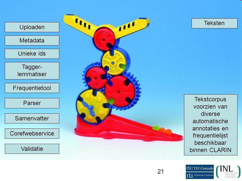 21 Teksten Tekstcorpus voorzien van diverse automatische annotaties en frequentielijst beschikbaar binnen CLARIN Frequentietool Tagger- lemmatiser Parser Validatie Metadata Samenvatter Corefwebservice Uploaden Unieke ids