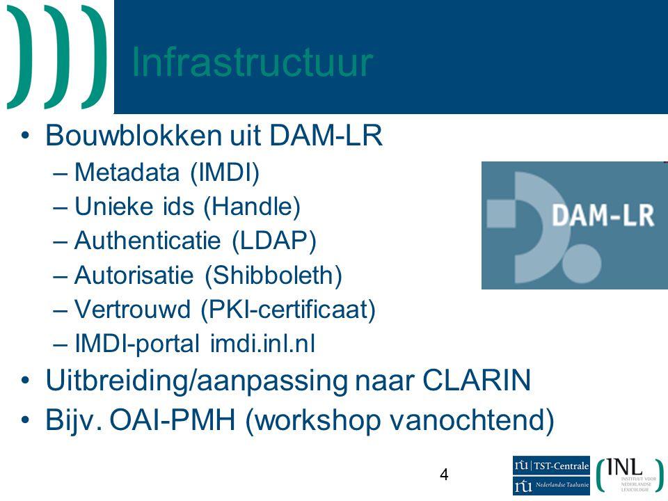 4 •Bouwblokken uit DAM-LR –Metadata (IMDI) –Unieke ids (Handle) –Authenticatie (LDAP) –Autorisatie (Shibboleth) –Vertrouwd (PKI-certificaat) –IMDI-portal imdi.inl.nl •Uitbreiding/aanpassing naar CLARIN •Bijv.