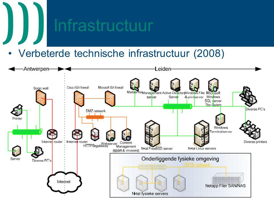 5 Infrastructuur •Verbeterde technische infrastructuur (2008) –Bare metal virtualisatie met behulp van VMware ESX –Servers •Red Hat Enterprise Linux •Windows Server 2003, Exchange en ISA Server –MySQL en Microsoft SQL server.