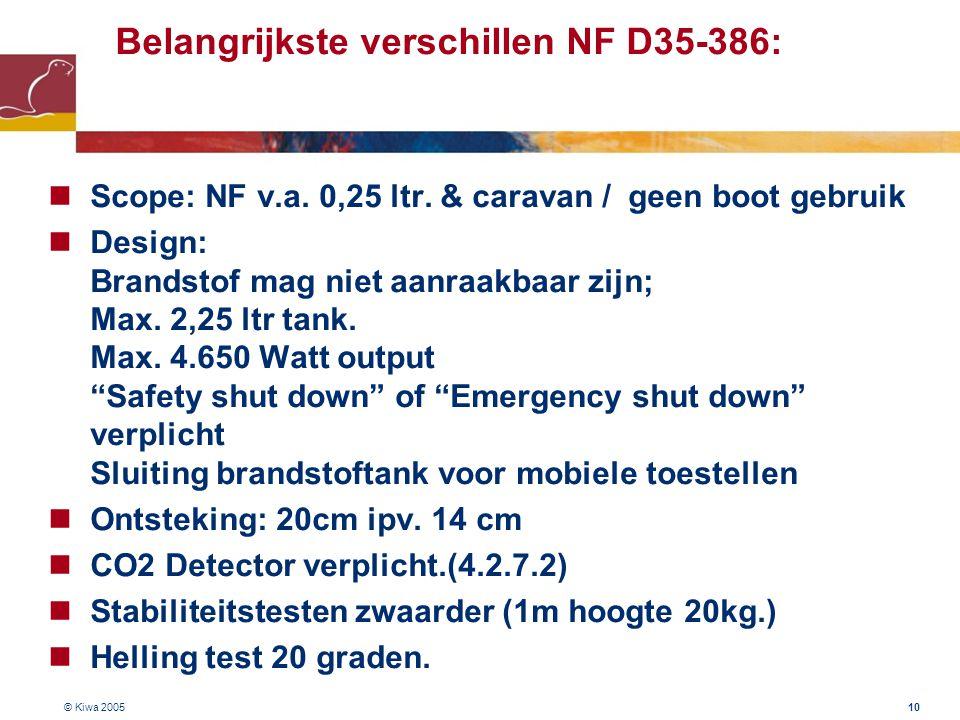 © Kiwa 2005 10 Belangrijkste verschillen NF D35-386:  Scope: NF v.a. 0,25 ltr. & caravan / geen boot gebruik  Design: Brandstof mag niet aanraakbaar
