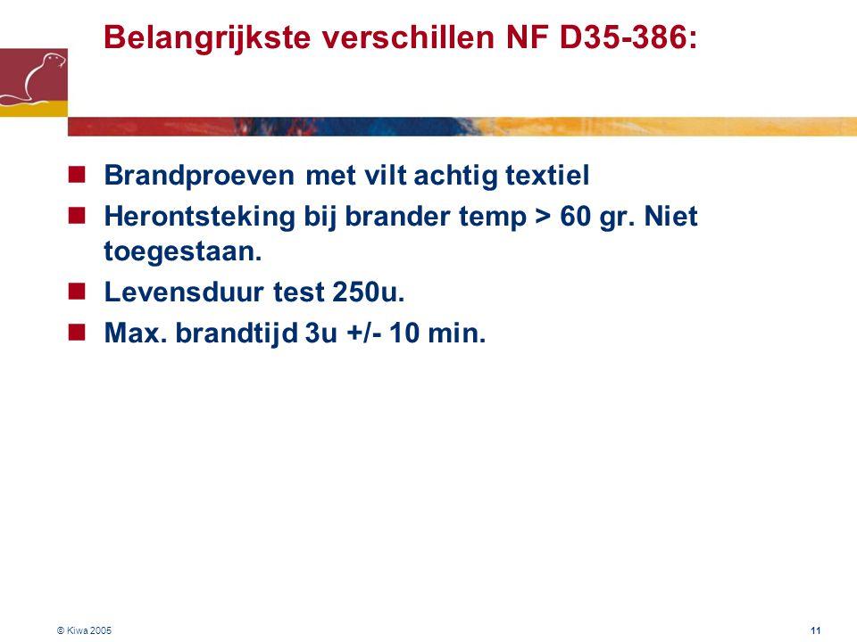 © Kiwa 2005 11 Belangrijkste verschillen NF D35-386:  Brandproeven met vilt achtig textiel  Herontsteking bij brander temp > 60 gr. Niet toegestaan.