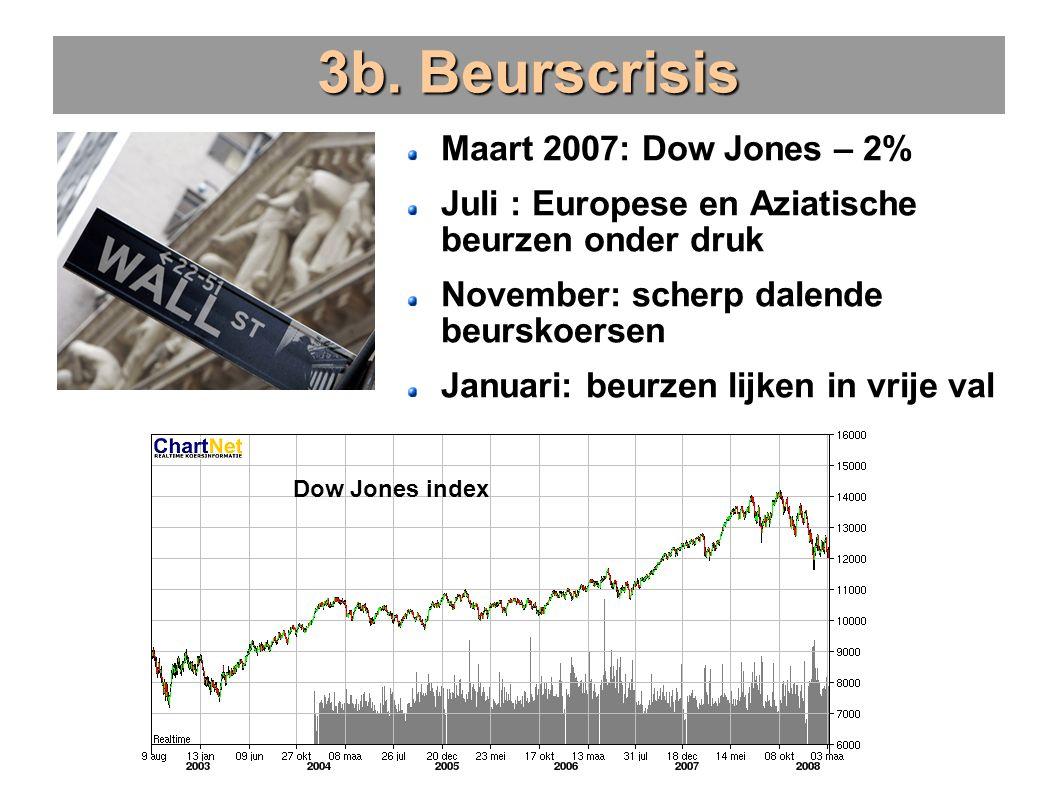 3b. Beurscrisis Maart 2007: Dow Jones – 2% Juli : Europese en Aziatische beurzen onder druk November: scherp dalende beurskoersen Januari: beurzen lij