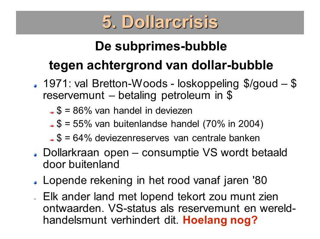 5. Dollarcrisis De subprimes-bubble tegen achtergrond van dollar-bubble 1971: val Bretton-Woods - loskoppeling $/goud – $ reservemunt – betaling petro