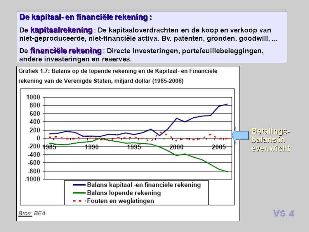 VS 4 De kapitaal- en financiële rekening : kapitaalrekening De kapitaalrekening : De kapitaaloverdrachten en de koop en verkoop van niet-geproduceerde, niet-financiële activa.