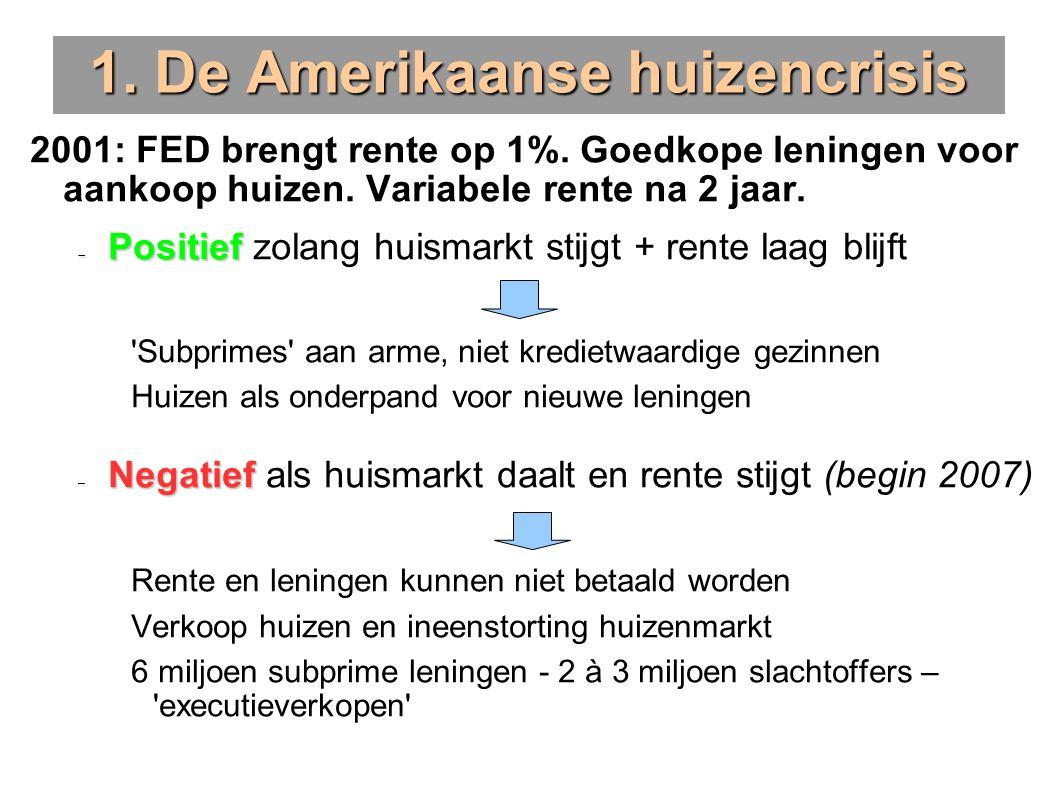 1. De Amerikaanse huizencrisis 2001: FED brengt rente op 1%.