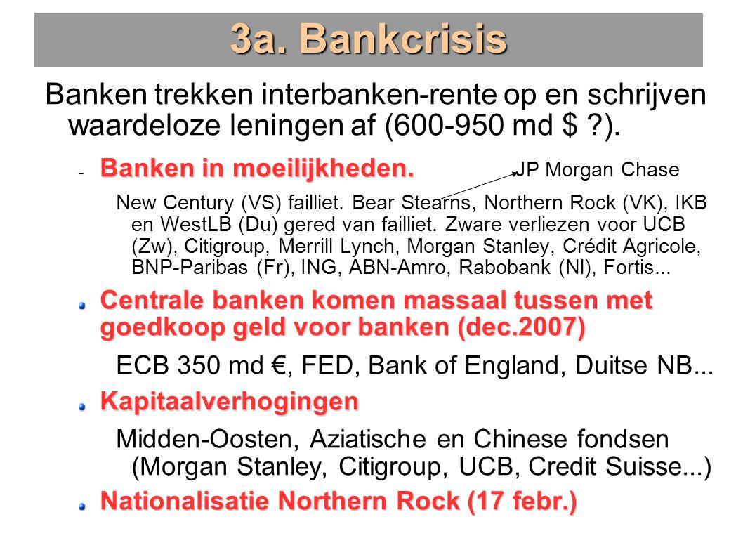 3a. Bankcrisis Banken trekken interbanken-rente op en schrijven waardeloze leningen af (600-950 md $ ?). – Banken in moeilijkheden. – Banken in moeili