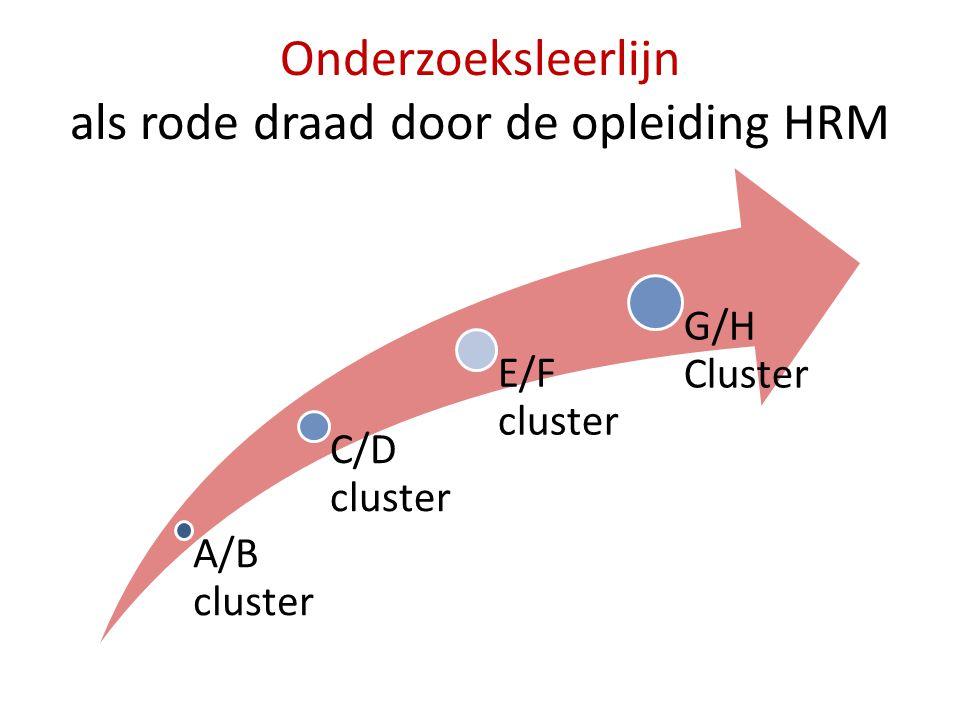 Onderzoeksleerlijn als rode draad door de opleiding HRM A/B cluster C/D cluster E/F cluster G/H Cluster