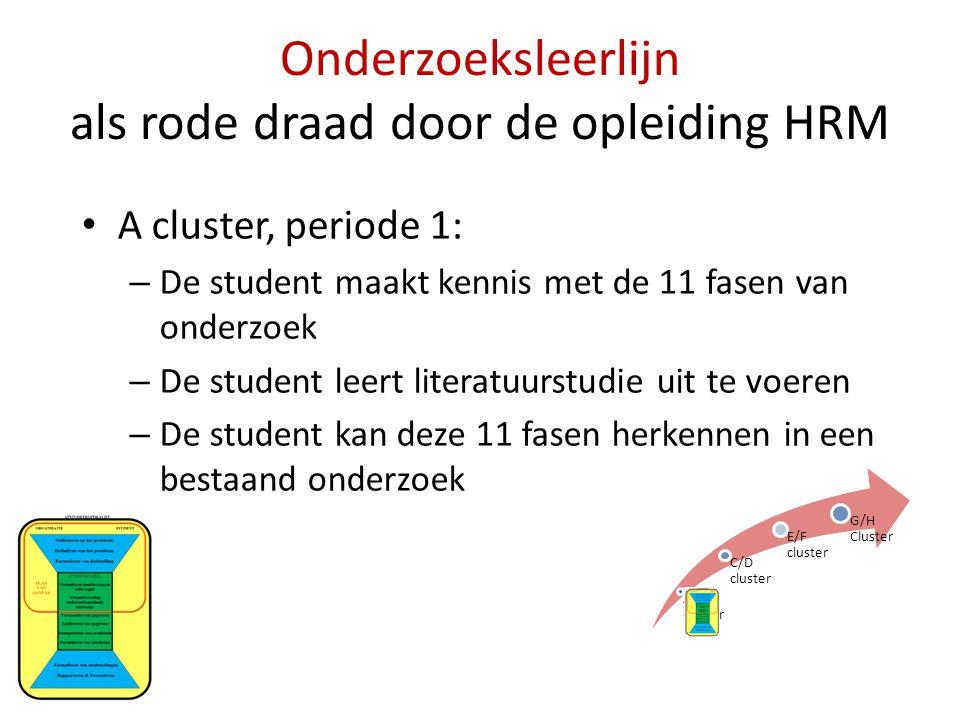 Onderzoeksleerlijn als rode draad door de opleiding HRM • A cluster, periode 1: – De student maakt kennis met de 11 fasen van onderzoek – De student l