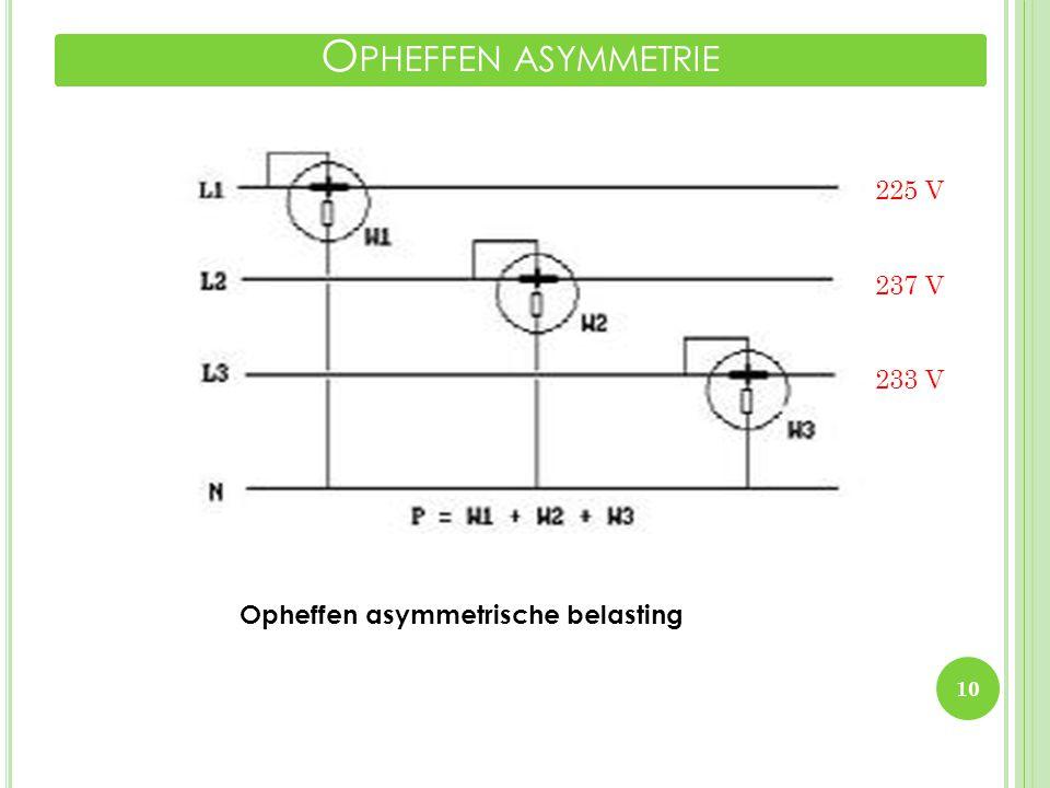 Opheffen asymmetrische belasting 225 V 237 V 233 V 10 O PHEFFEN ASYMMETRIE