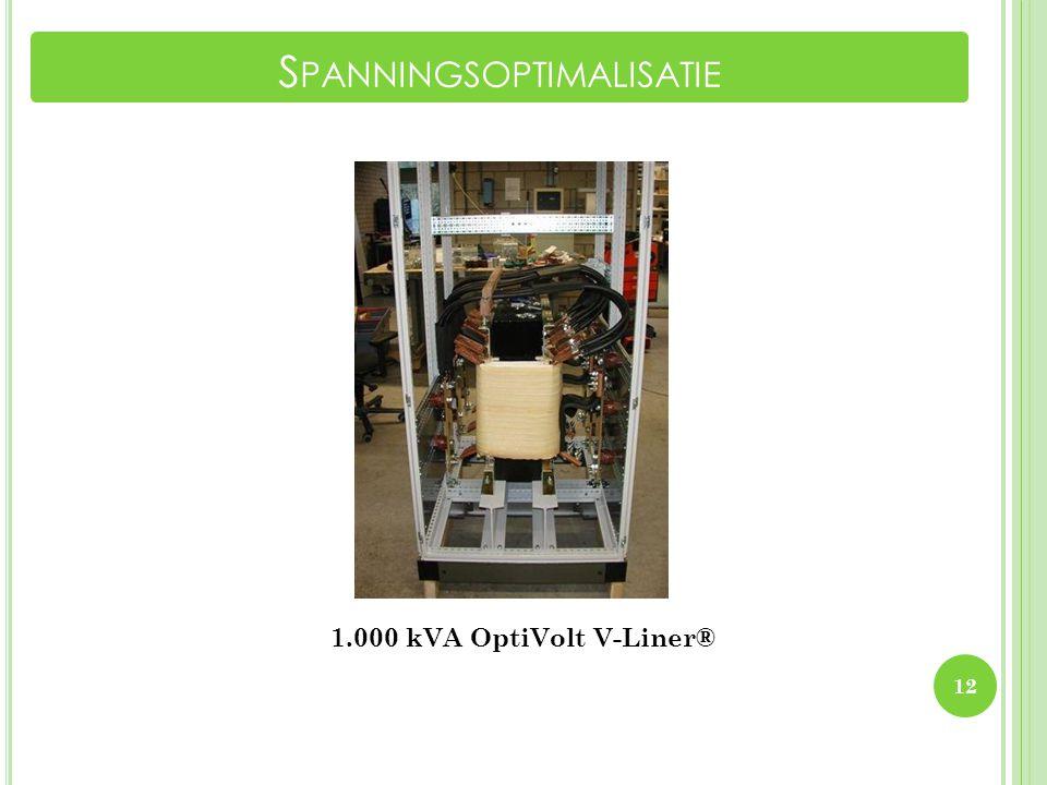 1.000 kVA OptiVolt V-Liner® 12 S PANNINGSOPTIMALISATIE