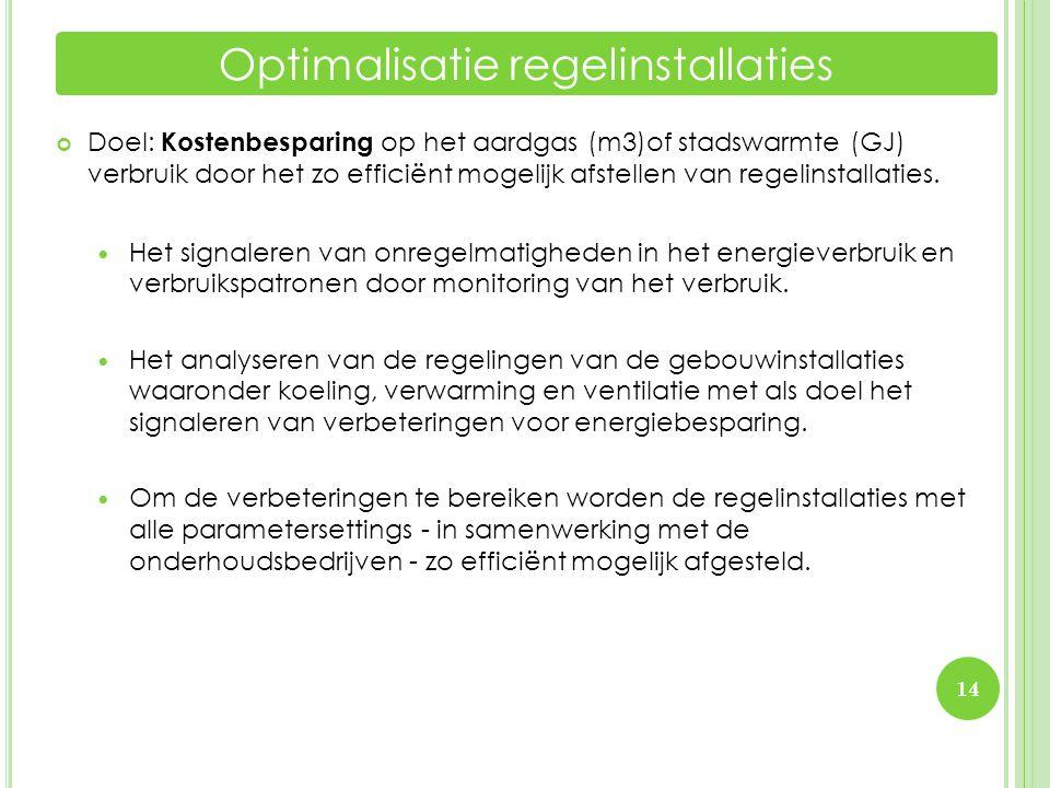 Doel: Kostenbesparing op het aardgas (m3)of stadswarmte (GJ) verbruik door het zo efficiënt mogelijk afstellen van regelinstallaties.  Het signaleren