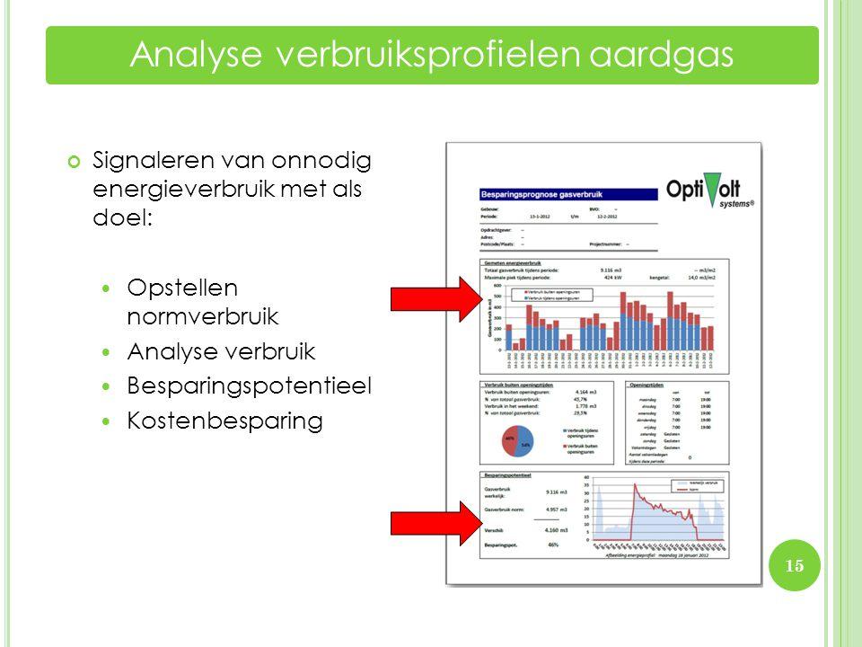 Signaleren van onnodig energieverbruik met als doel:  Opstellen normverbruik  Analyse verbruik  Besparingspotentieel  Kostenbesparing 15 Analyse v