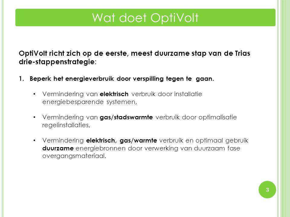 3 OptiVolt richt zich op de eerste, meest duurzame stap van de Trias drie-stappenstrategie : 1.Beperk het energieverbruik door verspilling tegen te ga