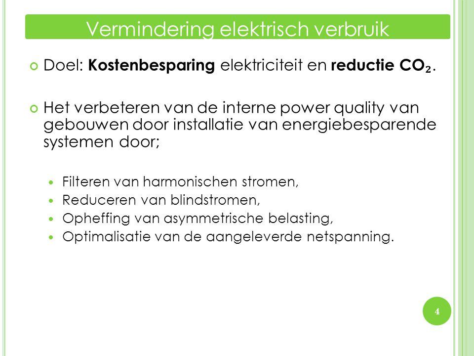 Doel: Kostenbesparing elektriciteit en reductie CO ₂. Het verbeteren van de interne power quality van gebouwen door installatie van energiebesparende