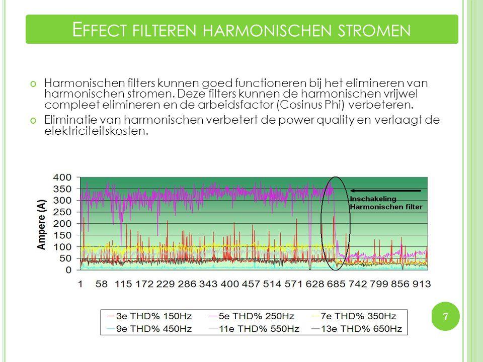 E FFECT ENERGIEBESPARENDE SYSTEMEN 7 E FFECT FILTEREN HARMONISCHEN STROMEN Harmonischen filters kunnen goed functioneren bij het elimineren van harmon