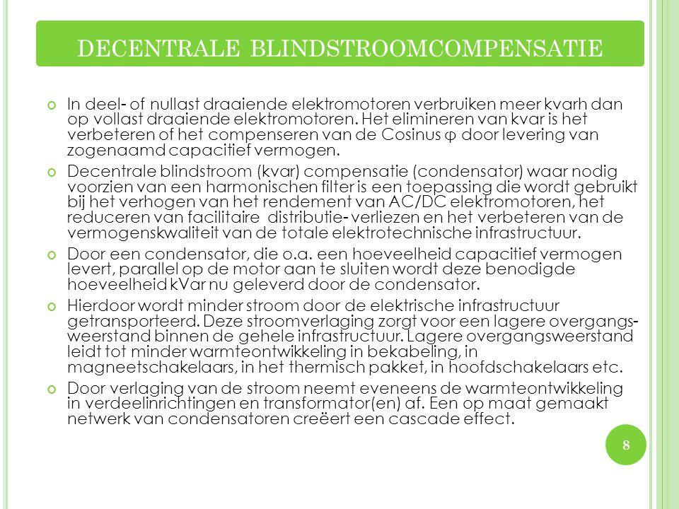 E NERGIEBESPARENDE SYSTEMEN 8 DECENTRALE BLINDSTROOMCOMPENSATIE In deel- of nullast draaiende elektromotoren verbruiken meer kvarh dan op vollast draa