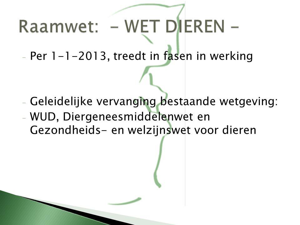 - Per 1-1-2013, treedt in fasen in werking - Geleidelijke vervanging bestaande wetgeving: - WUD, Diergeneesmiddelenwet en Gezondheids- en welzijnswet