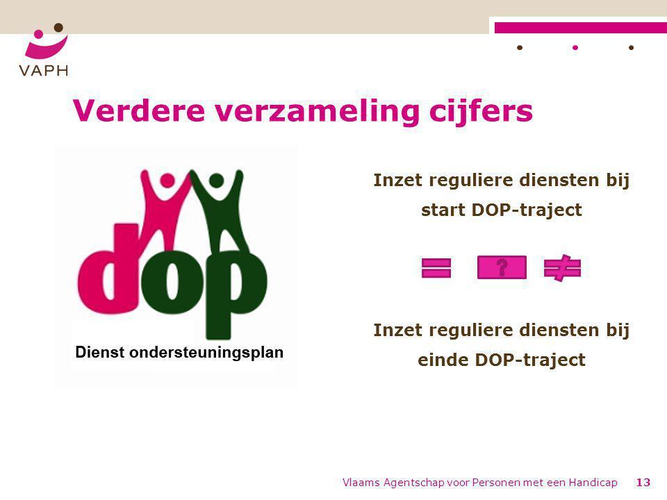 Verdere verzameling cijfers Vlaams Agentschap voor Personen met een Handicap13 Inzet reguliere diensten bij start DOP-traject Inzet reguliere diensten bij einde DOP-traject