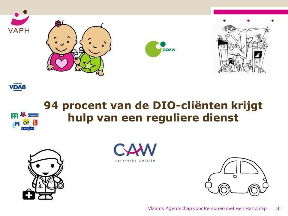 94 procent van de DIO-cliënten krijgt hulp van een reguliere dienst Vlaams Agentschap voor Personen met een Handicap3
