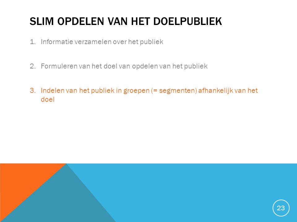SLIM OPDELEN VAN HET DOELPUBLIEK 1.Informatie verzamelen over het publiek 2.Formuleren van het doel van opdelen van het publiek 3.Indelen van het publ
