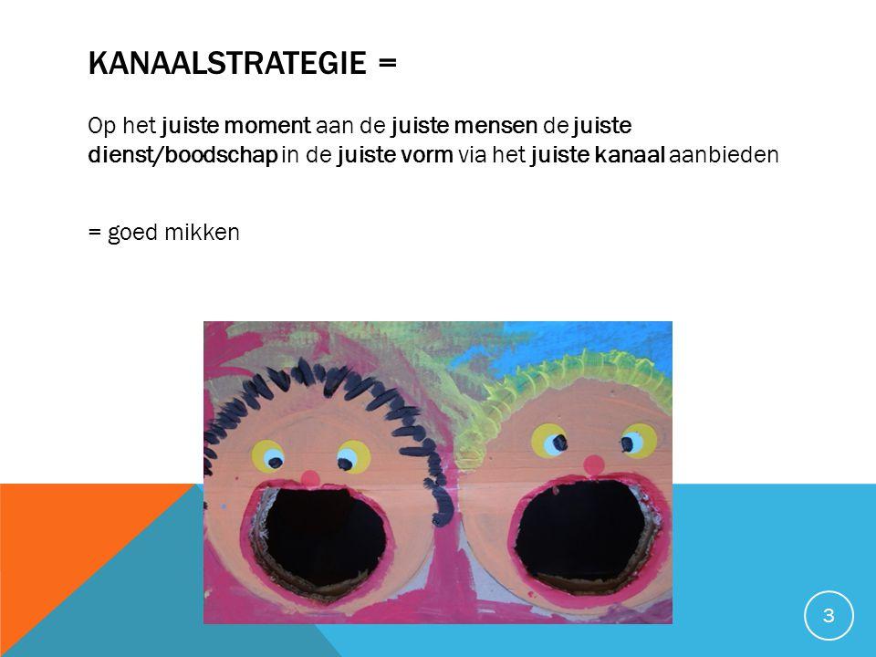 KANAALSTRATEGIE = Op het juiste moment aan de juiste mensen de juiste dienst/boodschap in de juiste vorm via het juiste kanaal aanbieden = goed mikken