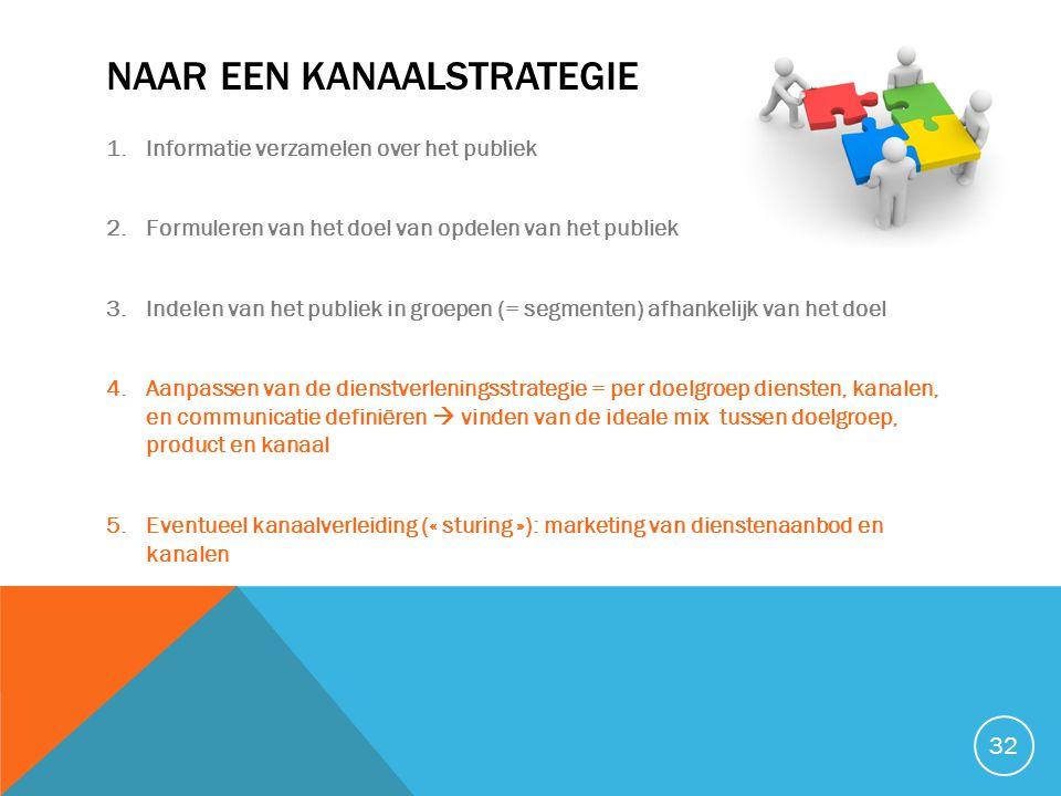 NAAR EEN KANAALSTRATEGIE 1.Informatie verzamelen over het publiek 2.Formuleren van het doel van opdelen van het publiek 3.Indelen van het publiek in g