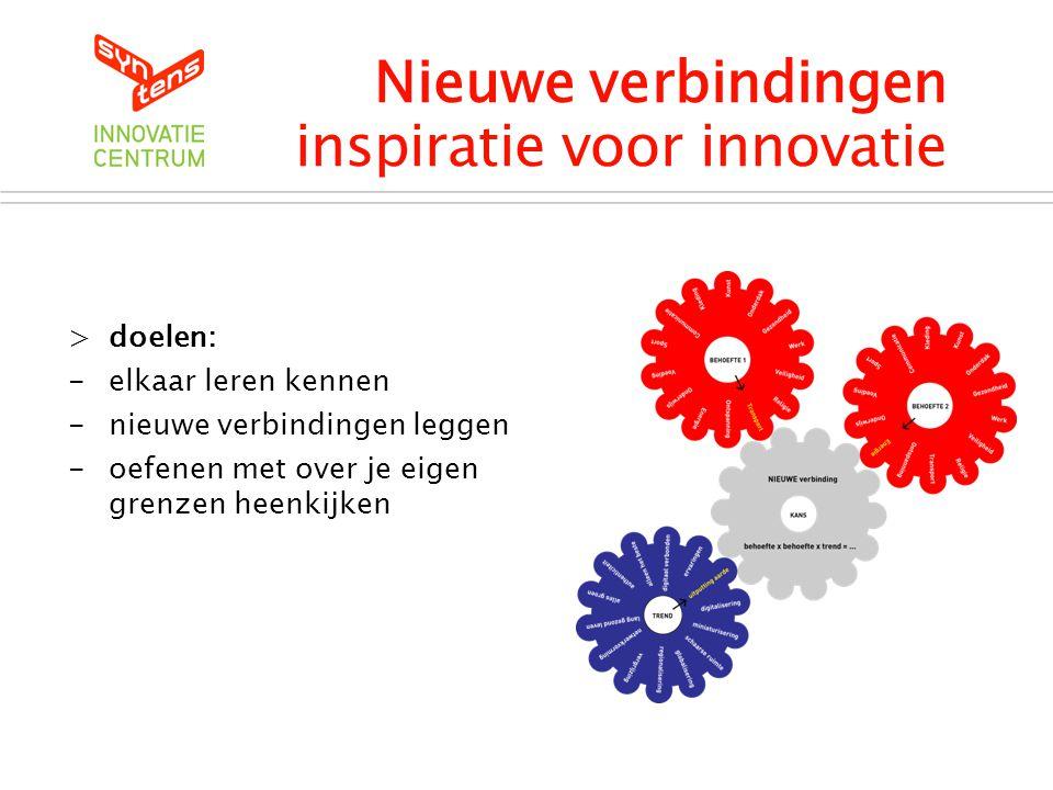 Nieuwe verbindingen inspiratie voor innovatie >doelen: -elkaar leren kennen -nieuwe verbindingen leggen -oefenen met over je eigen grenzen heenkijken