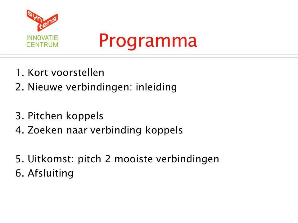 www.syntens.nl 088 – 444 0 222 In gesprek over innovatie.
