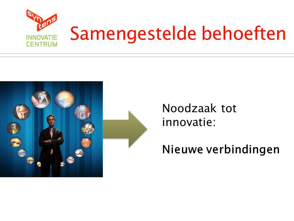 Samengestelde behoeften Noodzaak tot innovatie: Nieuwe verbindingen
