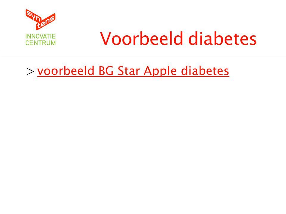 >voorbeeld BG Star Apple diabetesvoorbeeld BG Star Apple diabetes Voorbeeld diabetes