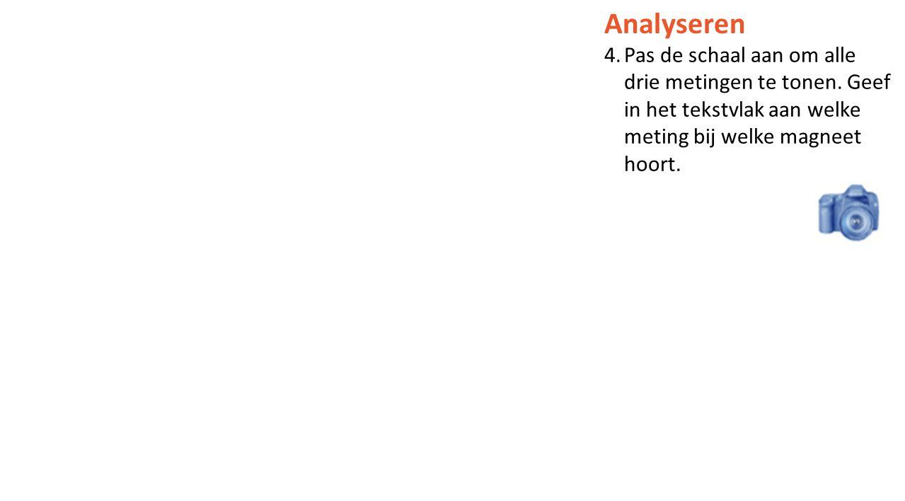 Analyseren 4.Pas de schaal aan om alle drie metingen te tonen.