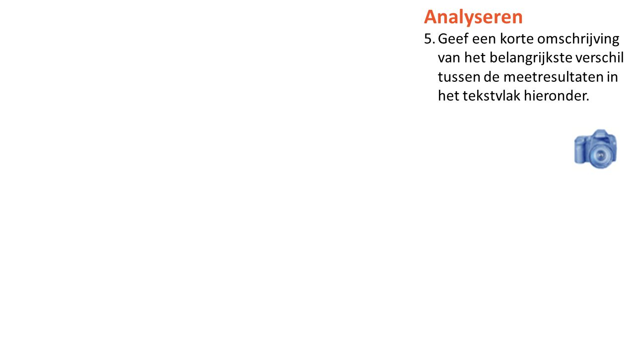Analyseren 5.Geef een korte omschrijving van het belangrijkste verschil tussen de meetresultaten in het tekstvlak hieronder.
