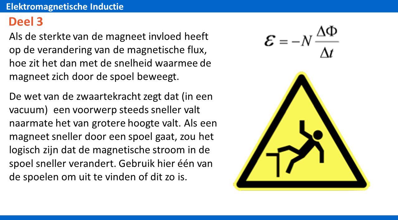 Elektromagnetische Inductie Deel 3 Als de sterkte van de magneet invloed heeft op de verandering van de magnetische flux, hoe zit het dan met de snelheid waarmee de magneet zich door de spoel beweegt.