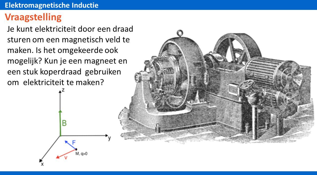 Elektromagnetische Inductie Vraagstelling Je kunt elektriciteit door een draad sturen om een magnetisch veld te maken.