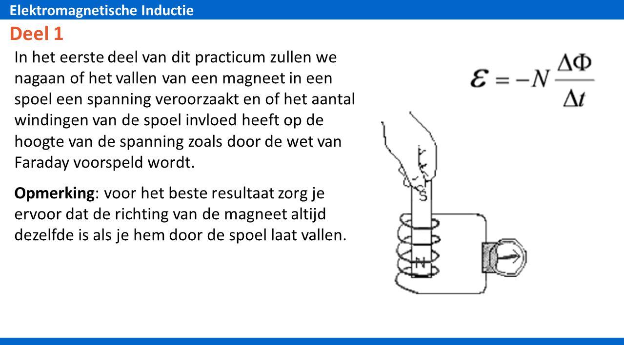 Elektromagnetische Inductie Deel 1 In het eerste deel van dit practicum zullen we nagaan of het vallen van een magneet in een spoel een spanning veroorzaakt en of het aantal windingen van de spoel invloed heeft op de hoogte van de spanning zoals door de wet van Faraday voorspeld wordt.