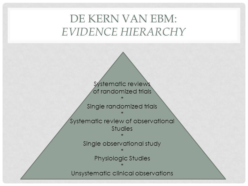 EBM EN MEDISCHE VOORUITGANG • Aantal (extra) redenen waarom we EBM niet heilig moeten verklaren: • Het verschil tussen het ideaal en de werkelijkheid.