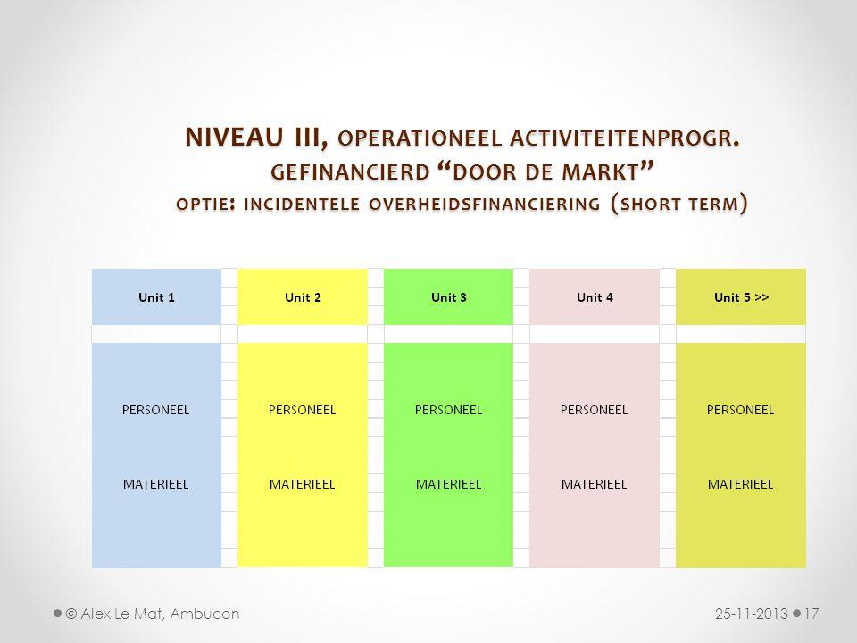 NIVEAU III, OPERATIONEEL ACTIVITEITENPROGR.