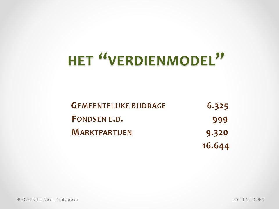 """HET """" VERDIENMODEL """" G EMEENTELIJKE BIJDRAGE 6.325 F ONDSEN E. D. 999 M ARKTPARTIJEN 9.320 16.644 25-11-20135© Alex Le Mat, Ambucon"""