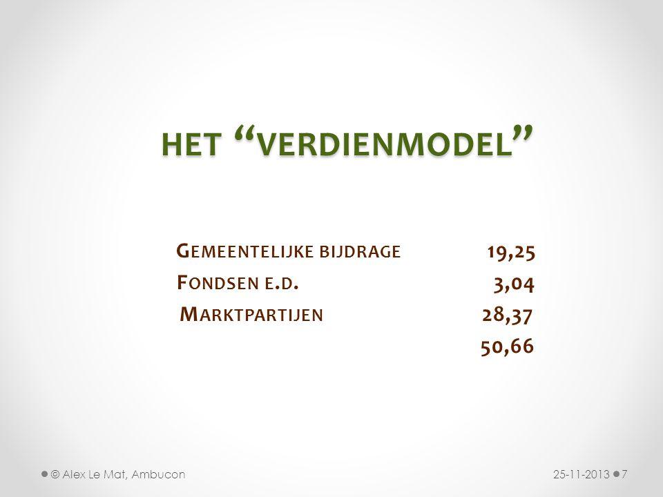 """HET """" VERDIENMODEL """" G EMEENTELIJKE BIJDRAGE 19,25 F ONDSEN E. D. 3,04 M ARKTPARTIJEN 28,37 50,66 25-11-20137© Alex Le Mat, Ambucon"""