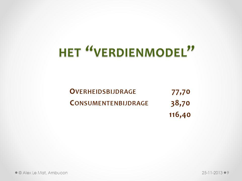 """HET """" VERDIENMODEL """" O VERHEIDSBIJDRAGE 77,70 C ONSUMENTENBIJDRAGE 38,70 116,40 25-11-20139© Alex Le Mat, Ambucon"""