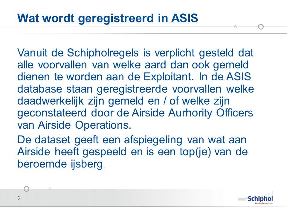7 Wat wordt geregistreerd in ASIS ASIS bezit niet alle voorvallen