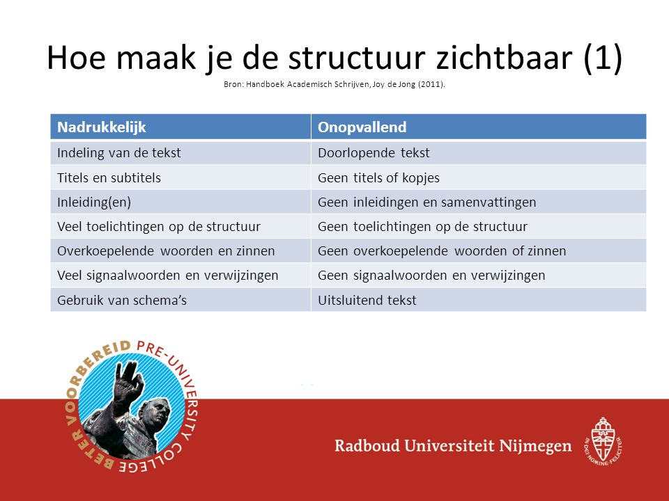 • Door deze nadrukkelijk te maken: Hoe maak je de structuur zichtbaar (1) Bron: Handboek Academisch Schrijven, Joy de Jong (2011). NadrukkelijkOnopval