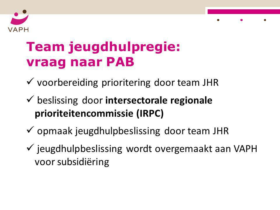  voorbereiding prioritering door team JHR  beslissing door intersectorale regionale prioriteitencommissie (IRPC)  opmaak jeugdhulpbeslissing door t