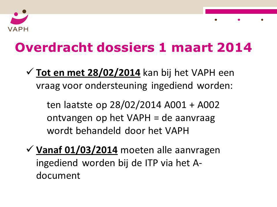Overdracht dossiers 1 maart 2014  Tot en met 28/02/2014 kan bij het VAPH een vraag voor ondersteuning ingediend worden: ten laatste op 28/02/2014 A00