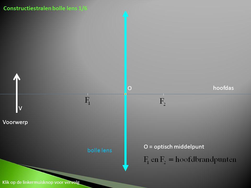 bolle lens Constructiestralen bolle lens 1/6 Voorwerp V O hoofdas O = optisch middelpunt Klik op de linkermuisknop voor vervolg