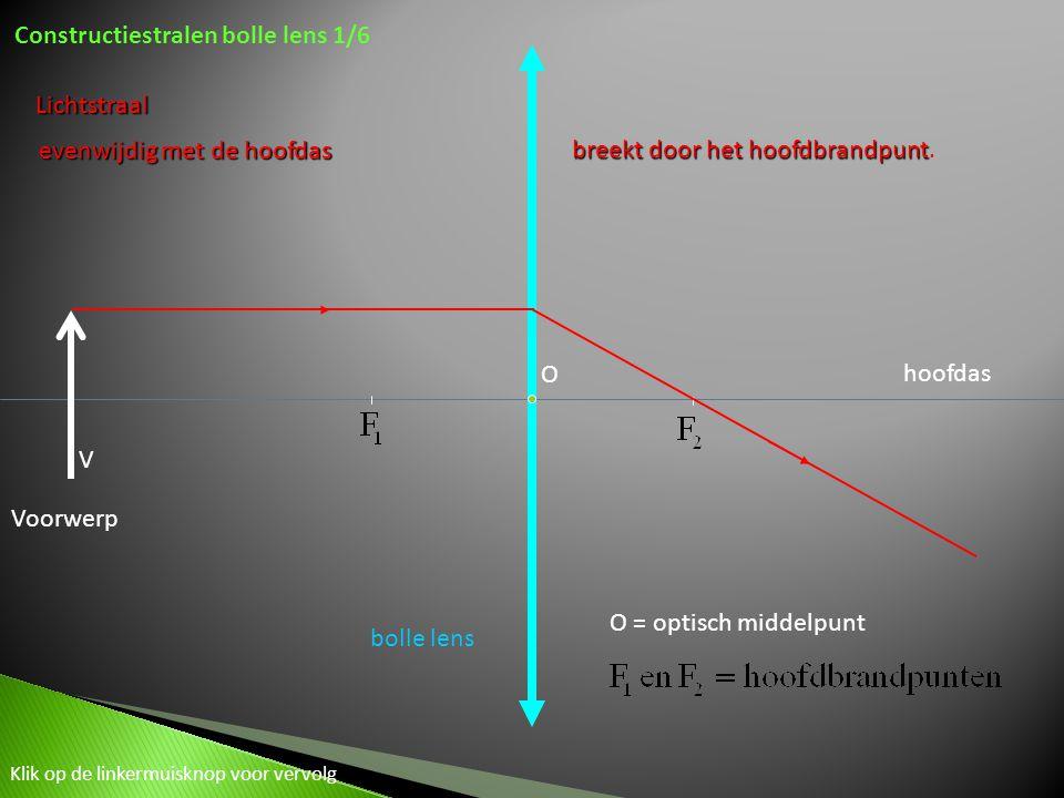 bolle lens Constructiestralen bolle lens 1/6 Voorwerp V O hoofdas O = optisch middelpunt Klik op de linkermuisknop voor vervolgLichtstraal evenwijdig met de hoofdas breekt door het hoofdbrandpunt breekt door het hoofdbrandpunt.