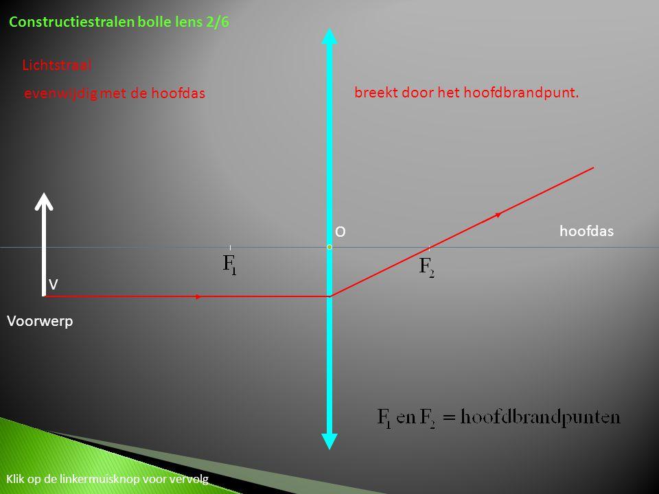 Constructiestralen bolle lens 2/6 Voorwerp V O hoofdas Klik op de linkermuisknop voor vervolg Lichtstraal evenwijdig met de hoofdas breekt door het hoofdbrandpunt.