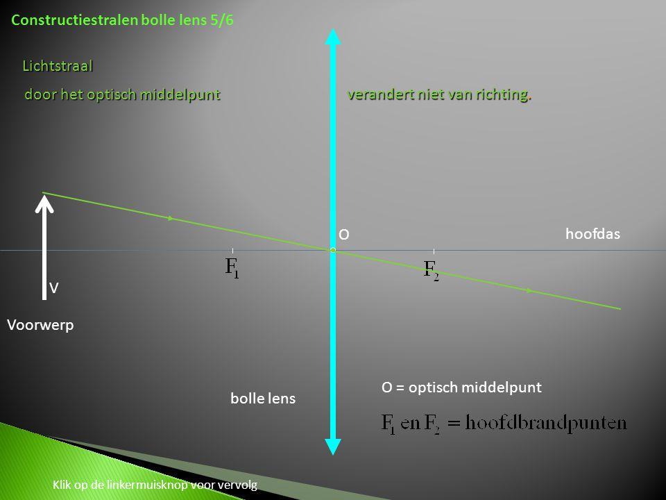 bolle lens Constructiestralen bolle lens 5/6 Voorwerp V O hoofdas O = optisch middelpunt Klik op de linkermuisknop voor vervolgLichtstraal door het optisch middelpunt verandert niet van richting.
