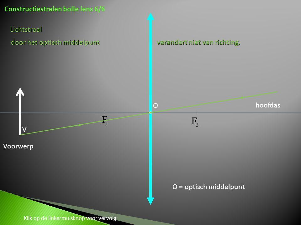 Constructiestralen bolle lens 6/6 Voorwerp V O hoofdas O = optisch middelpunt Klik op de linkermuisknop voor vervolgLichtstraal door het optisch middelpunt verandert niet van richting.